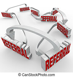 Referrals 3d Words Connected Arrows New Customers Word of...