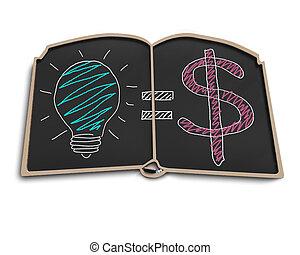 Book shape blackboard with idea is money doodles