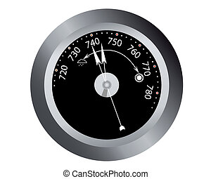 barometer readings for atmospheric pressure on a white...