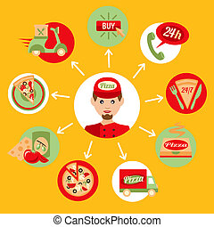 Pizza delivery boy icons set - Fast food pizza delivery boy...