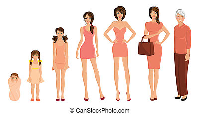 Generation woman set - Different generation aging women set...