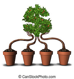 Team Investing - Team investing and group Investment...