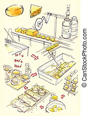 Cheese factory illustrationIllustration show how the yellow...