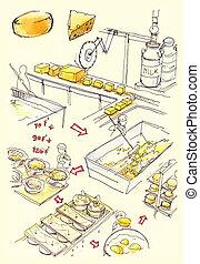 kaas, fabriek, illustratie, illustratie, tonen, hoe, gele,...