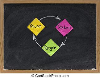 reducir, Uso repetido, reciclar, -, recurso,...