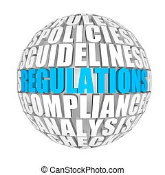 Regulations - circle words on the ball on the topics