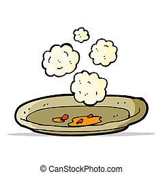 Empty Plate Cartoon Empty plate Clipart Ve...