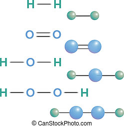 Molecules - Chemical formulas of hydrogen, oxygen, hydrogen...