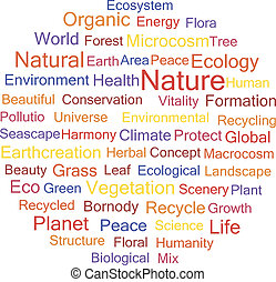 Environment - Concept word cloud for environment tags,...
