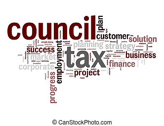 Council tax word cloud