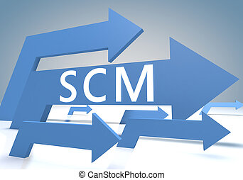 Supply Chain Management - SCM - Supply Chain Management 3d...