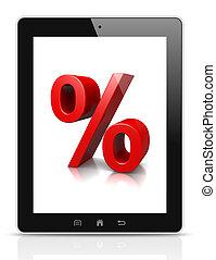 Technology Discount