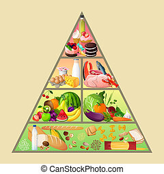 Food pyramid concept - Food pyramid healthy eating diet...