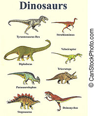 Dinosaurs - Watercolor Painting of a Collage of 8 Different...