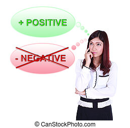 Business woman thinking about positive thinking isolated on...