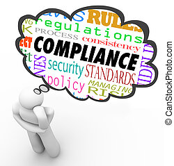Compliance Thinker Thought Cloud Follow Rules Regulations -...