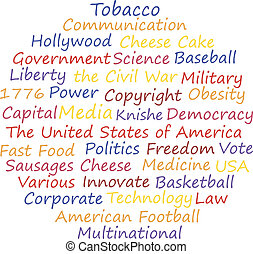 USA known for Vector illustration word cloud concept