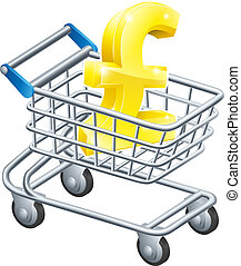 Pound currency shopping cart - Pound currency trolley...