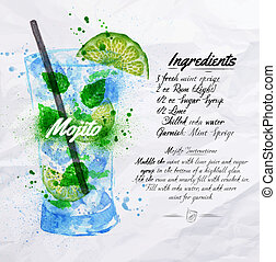 Mojito cocktails watercolor - Mojito cocktails drawn...
