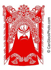 Drama masks - Chinese traditional art of beijing opera