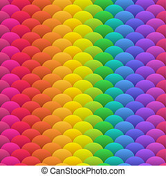 Rainbow blobs seamless background - Simple geometric blobs...