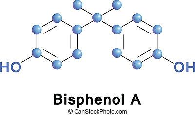 Bisphenol A (BPA) plastic pollutant molecule. Chemical...