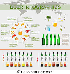 Beer snack  infographics, set eleme