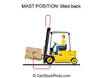 Forklift - Illustration of operating the forklift. Vector