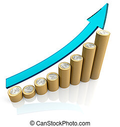capital growth  - bar chart with euro coins and upward arrow
