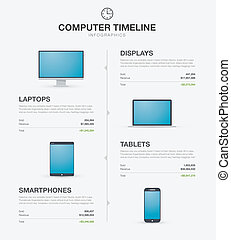 Computer, laptop, tablet and smartp
