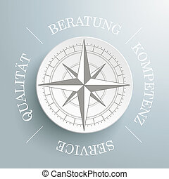Compass Consulting Service Quality Expertise - White compass...