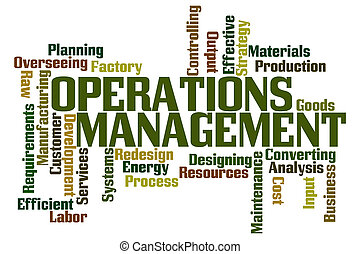 Operations Management word cloud on white background