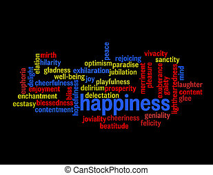 Collage of various synonyms for happiness