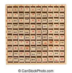 Wooden multiplication table - Educational wooden...