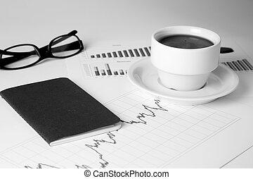 Financial Management Chart