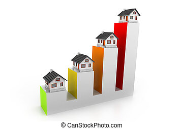 Growth in real estate graph