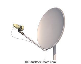 人工衛星, 皿