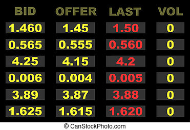 Falling share prices - Falling financial share prices in red...
