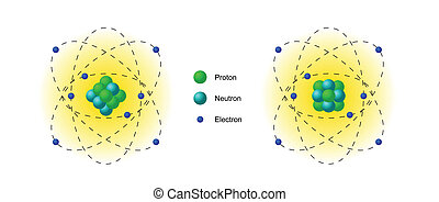 Atom model - Illustration of atom model, isolated on white...