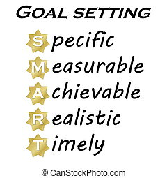 SMART goal setting diagram in white background