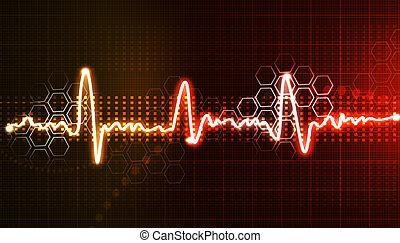 electrocardiograma, Ecg, Plano de fondo