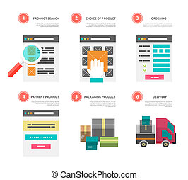 Internet shopping process of purchasing and delivery....