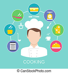 Cooking concept poster print - Delicatessen cooking culinary...