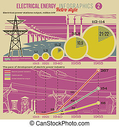 Energy infographic 2 - Schematic retro style infographic of...