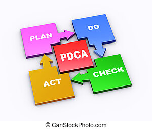 3d pdca arrow flow chart cycle - 3d illustration of colorful...