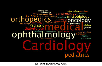 Medical specialization in the form of a cloud of words....