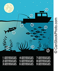 Infographic fishing poster - Infographic template of night...