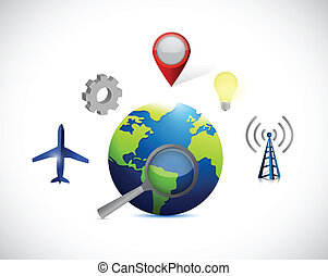 global search, location and connection
