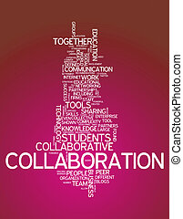Word Cloud Collaboration - Word Cloud with Collaboration...
