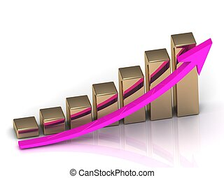 Business graph from golden columns and arrow on white...